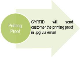 gyrfid-production2.jpg