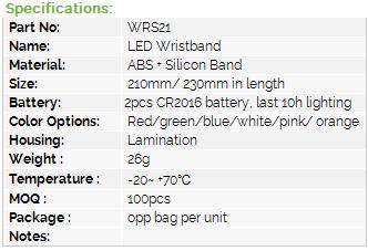 wrs21-spec..png